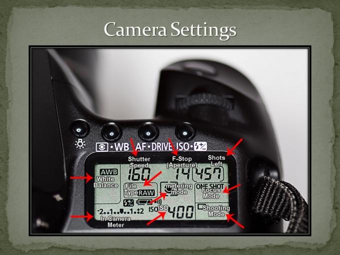 DSLR Camera Settings